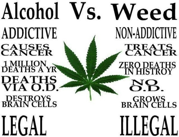 alcohol_vs_marihuana