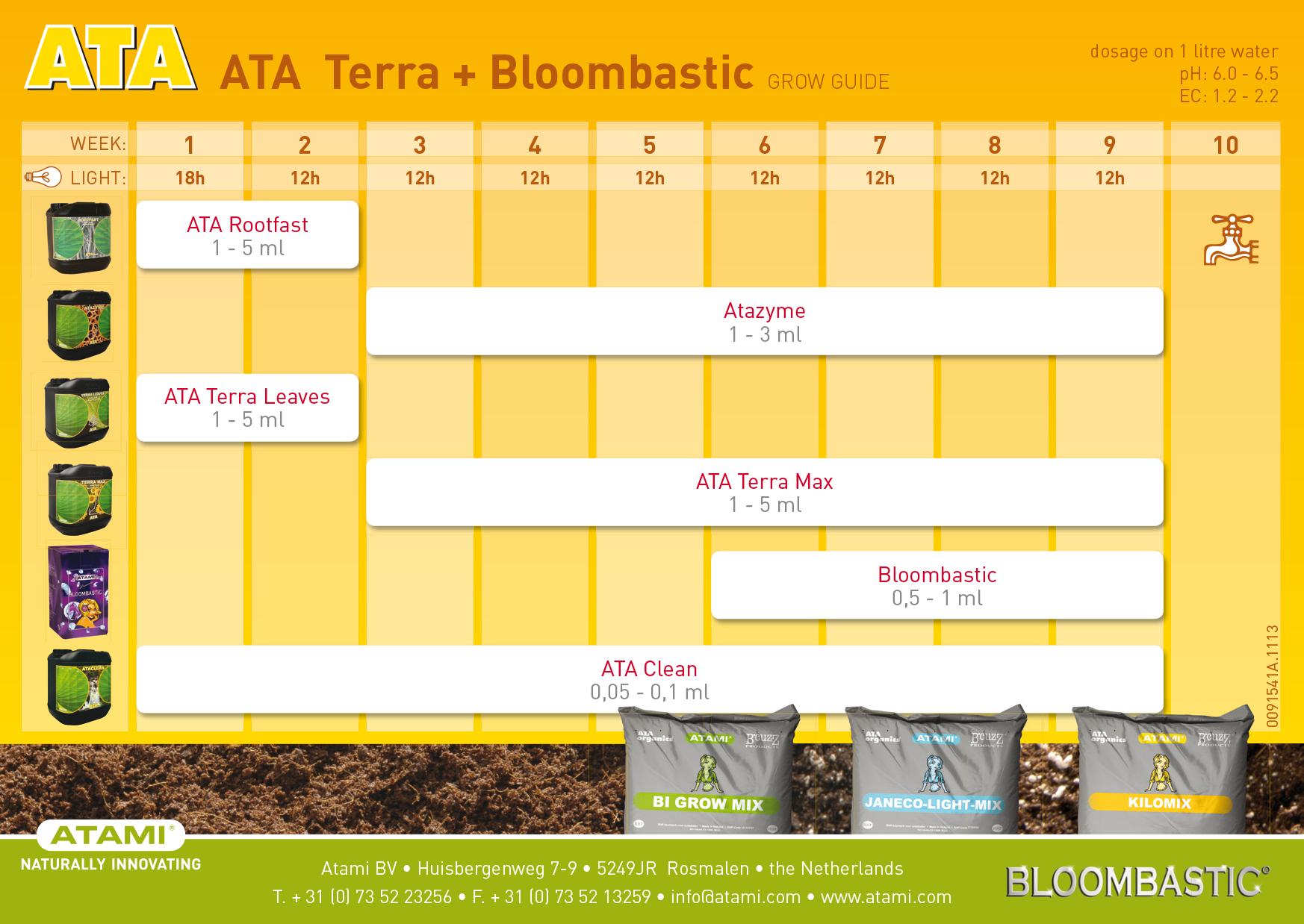 tabla de cultivo ata terra bloombastic
