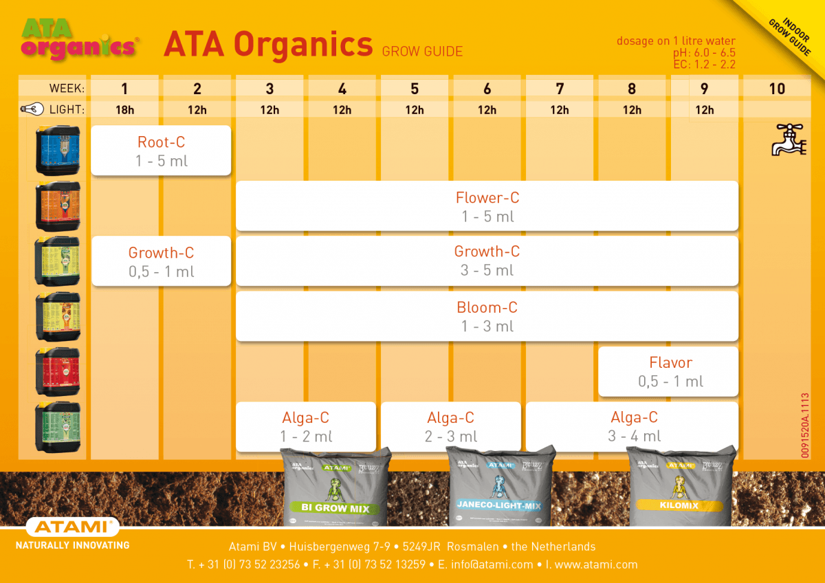 tabla_de_cultivo_ataorganics_interior
