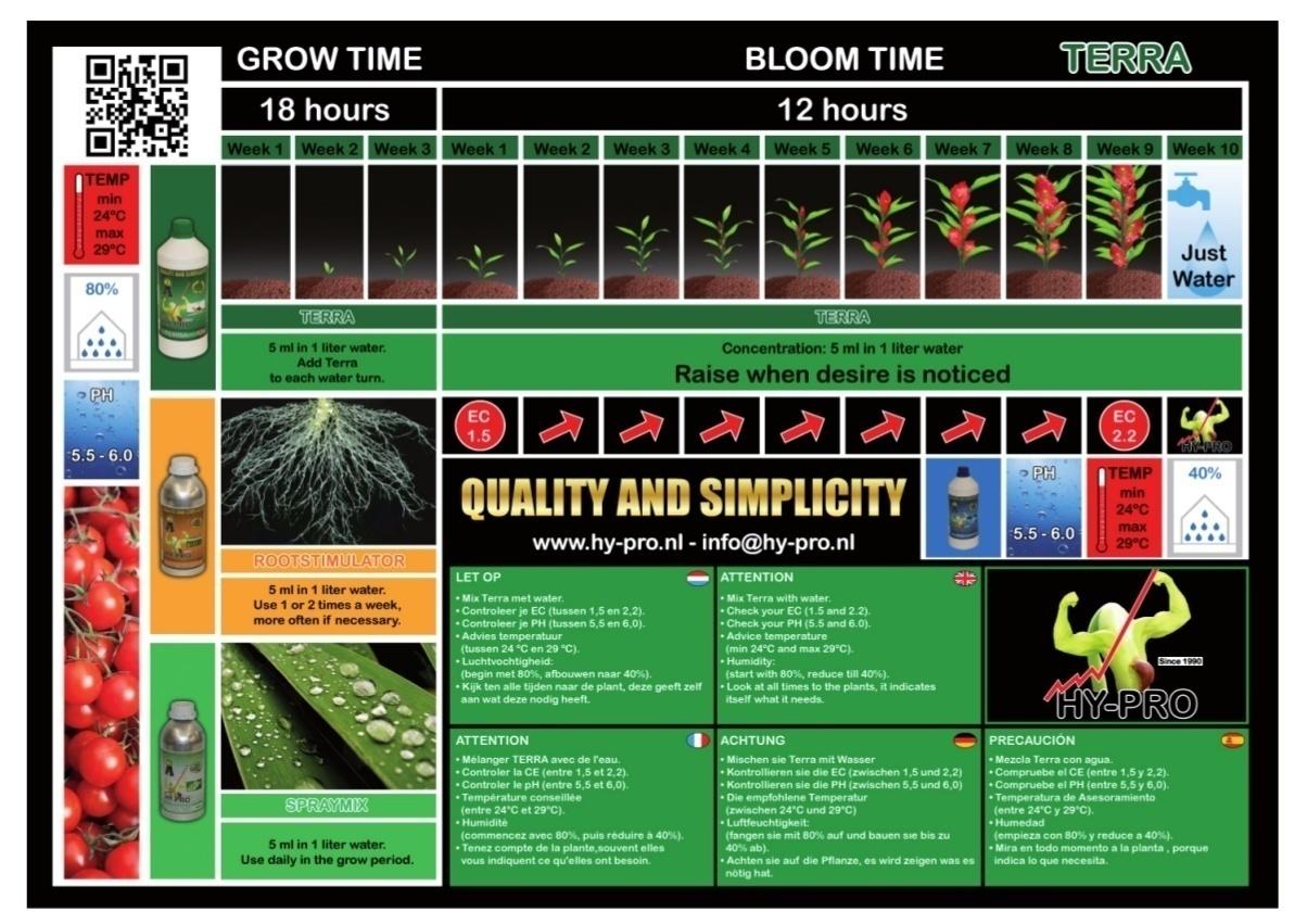 tabla de cultivo hypro tierra