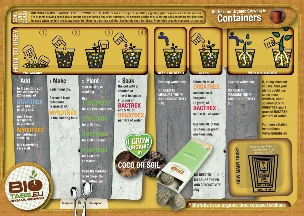 tabla de cultivo bio tabs