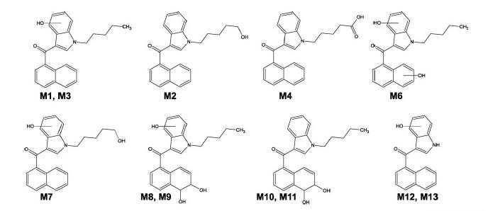 cannabinoides sinteticos