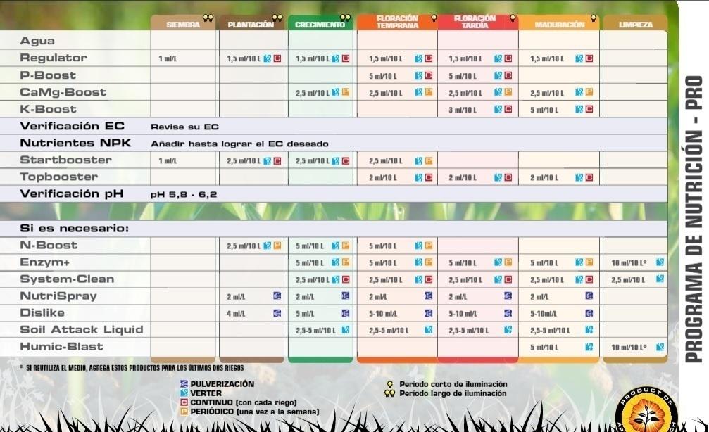 tabla_de_cultivo_aptus_pro