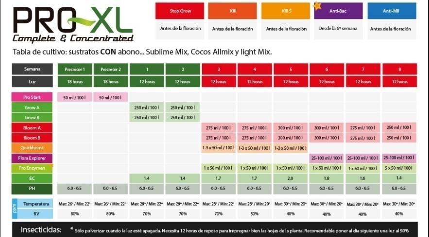 tabla_de_cultivo_pro_XL_tierra