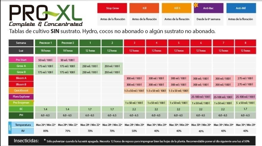 tabla_de_cultivo_pro_xl_hydro