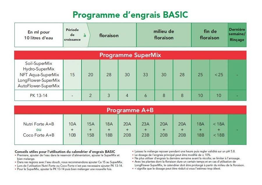 table_engrais_bionova_basique