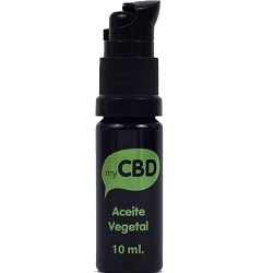 spray-cbd-medicinal